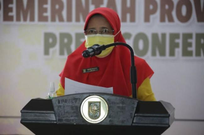 Melonjak Lagi, Riau Tambah 628 Kasus Baru COVID-19, 506 Sembuh